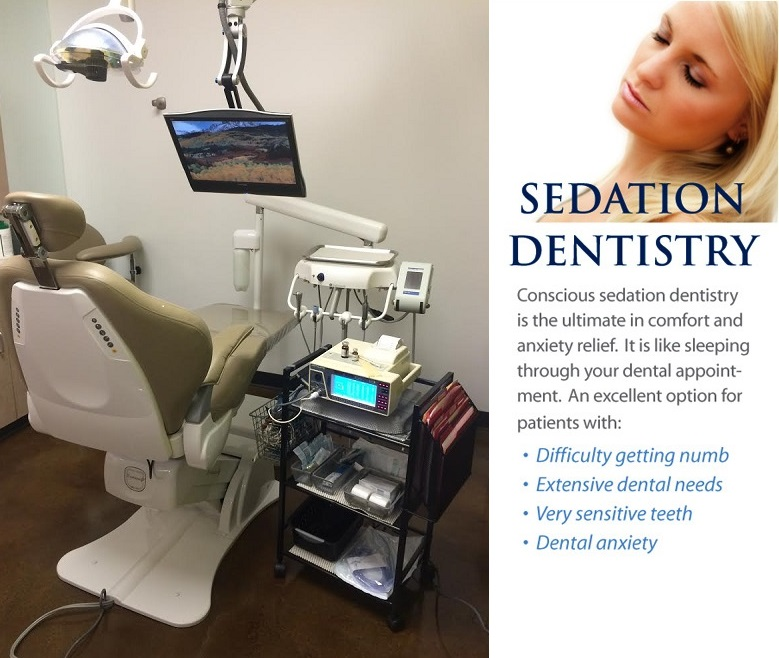 Sedation Dentistry concept